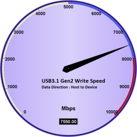 U31Gen2 Write Speed 500 opt
